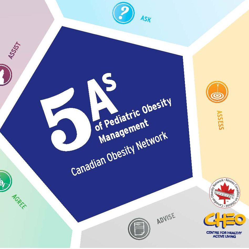 5As Of Pediatric Obesity Management Toolkit and Videos